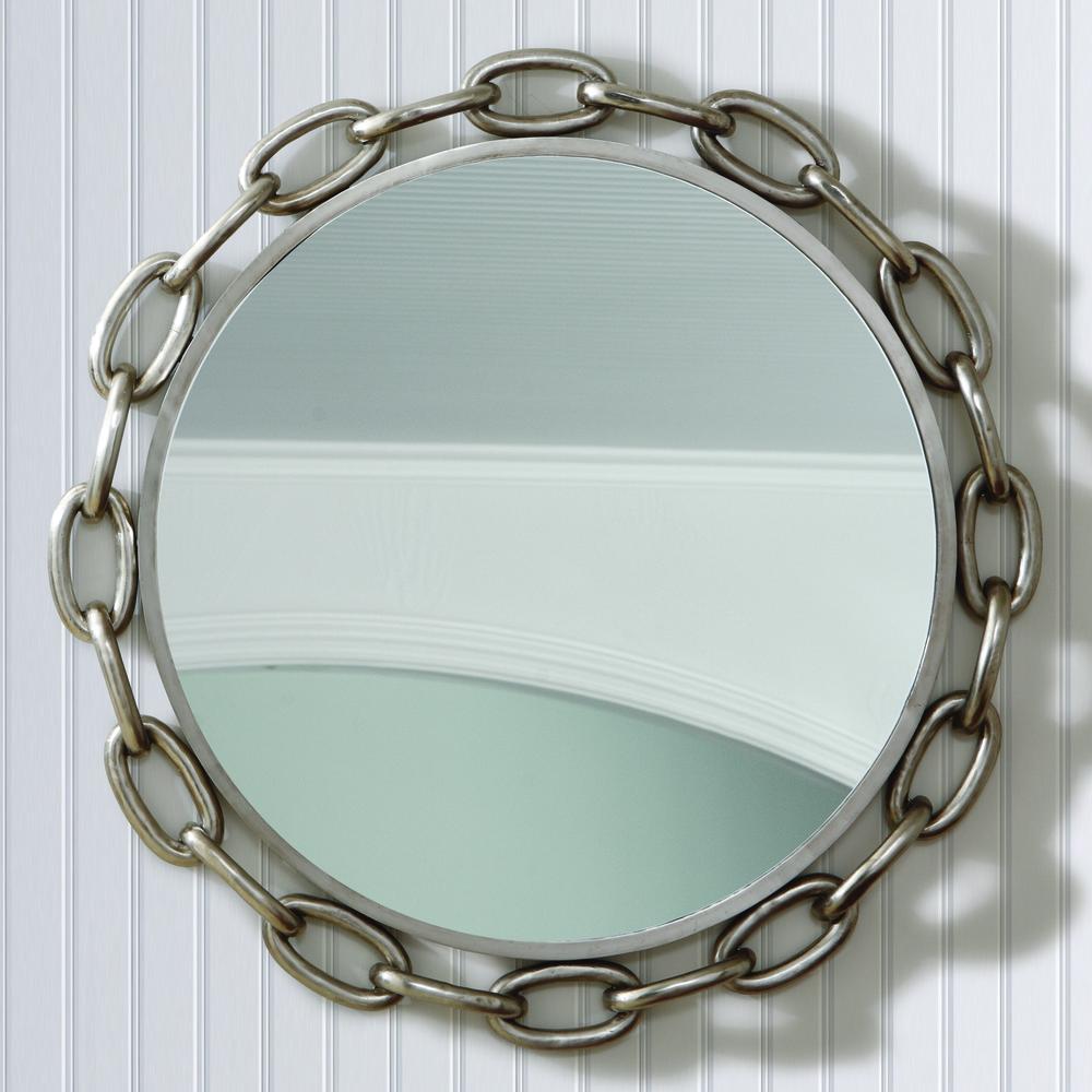 Global Views - Linked Mirror