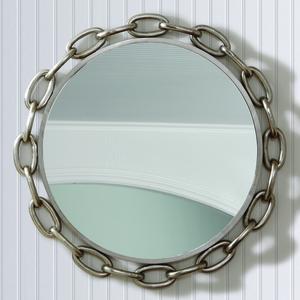 Thumbnail of Global Views - Linked Mirror
