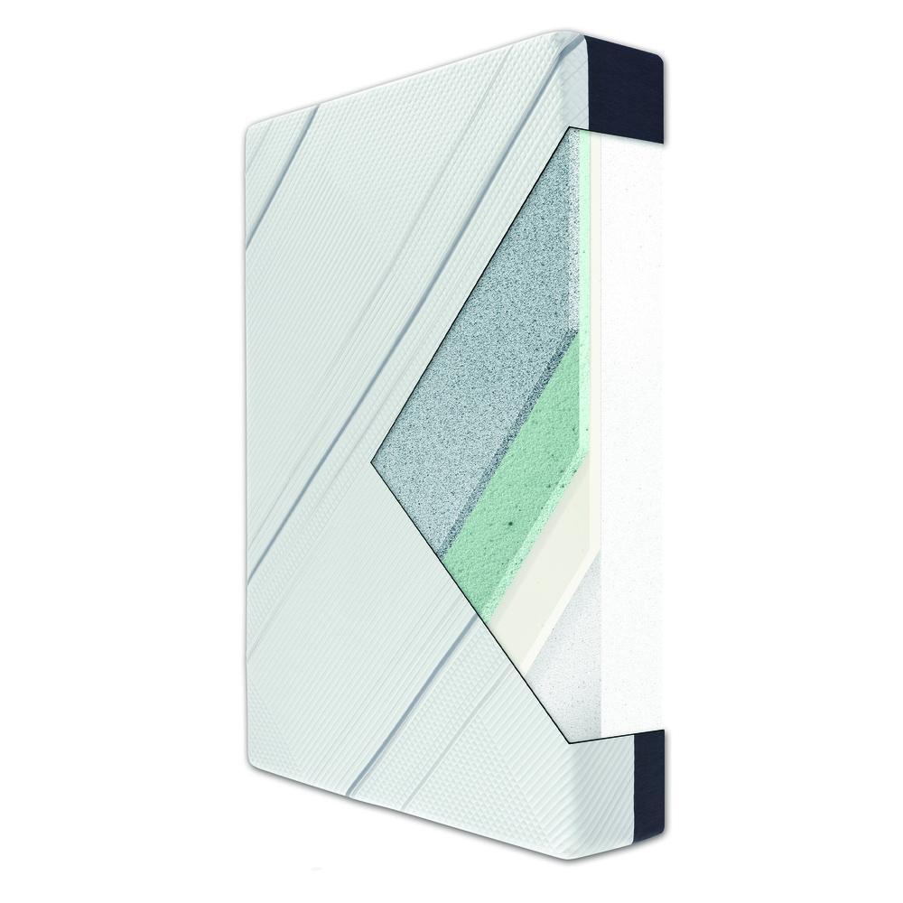 Serta Mattress - iComfort Foam CF1000 Medium Mattress with Standard Box Spring